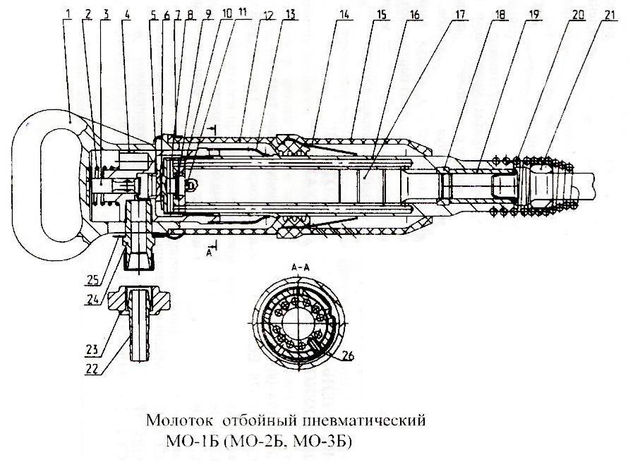Пневматический отбойный молоток ремонт